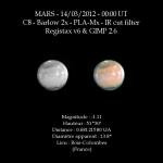 Mars le 14/03/2012 00:00 TU (Bois-Colombes)